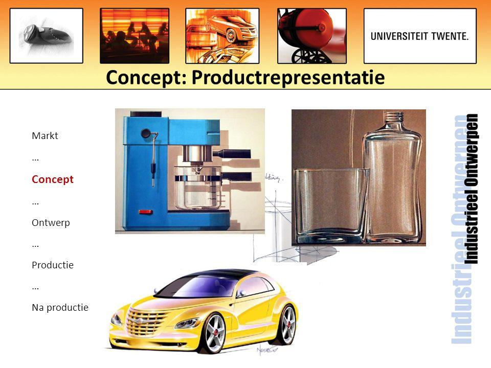 Concept: Productrepresentatie Markt … Concept … Ontwerp … Productie … Na productie