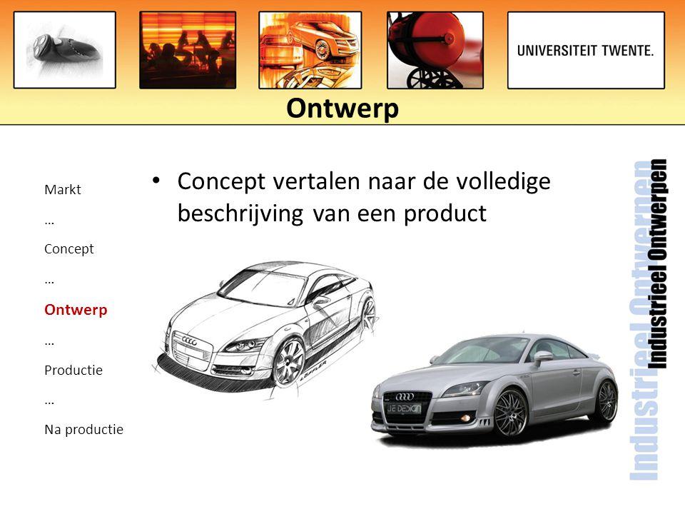 Ontwerp Markt … Concept … Ontwerp … Productie … Na productie Concept vertalen naar de volledige beschrijving van een product