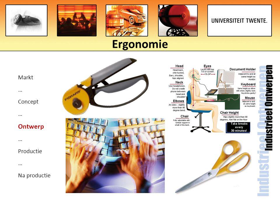 Ergonomie Markt … Concept … Ontwerp … Productie … Na productie