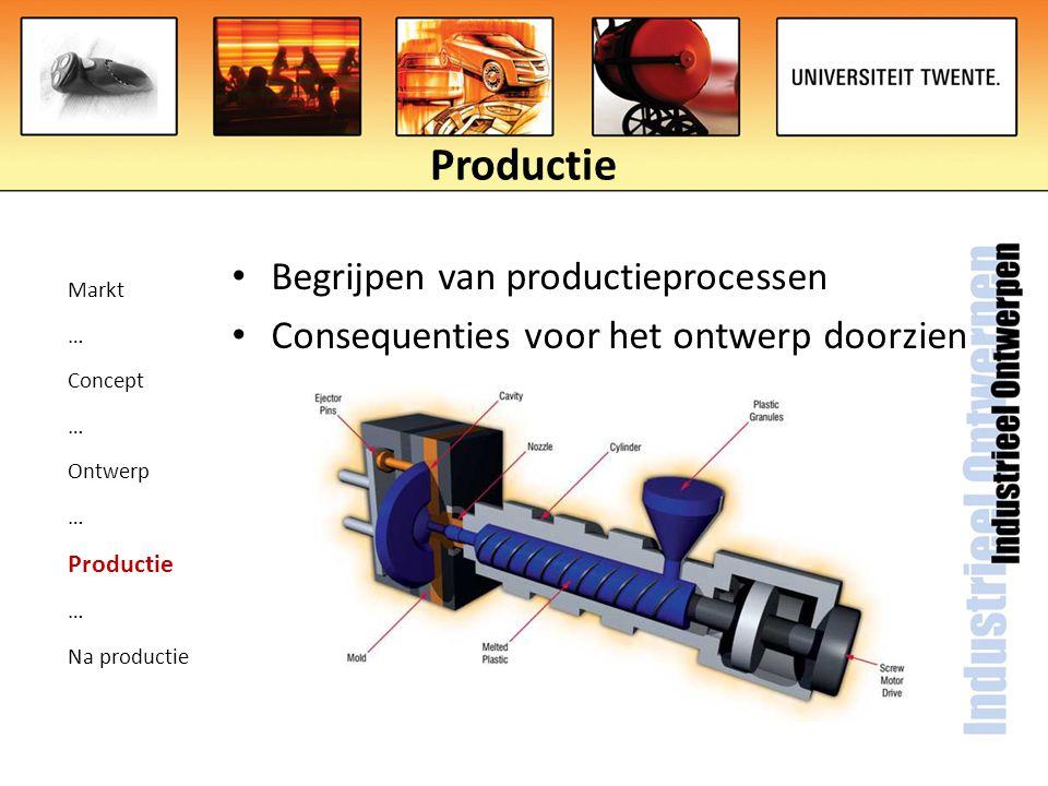 Productie Markt … Concept … Ontwerp … Productie … Na productie Begrijpen van productieprocessen Consequenties voor het ontwerp doorzien