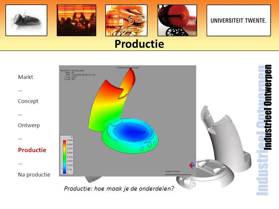 Productie Markt … Concept … Ontwerp … Productie … Na productie Productie: hoe maak je de onderdelen?