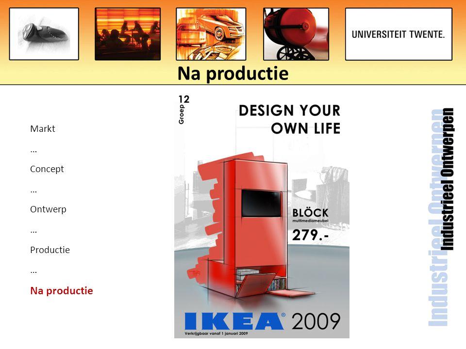 Na productie Markt … Concept … Ontwerp … Productie … Na productie