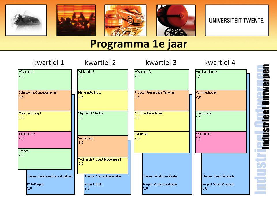 Programma 1e jaar kwartiel 1 kwartiel 2 kwartiel 3 kwartiel 4