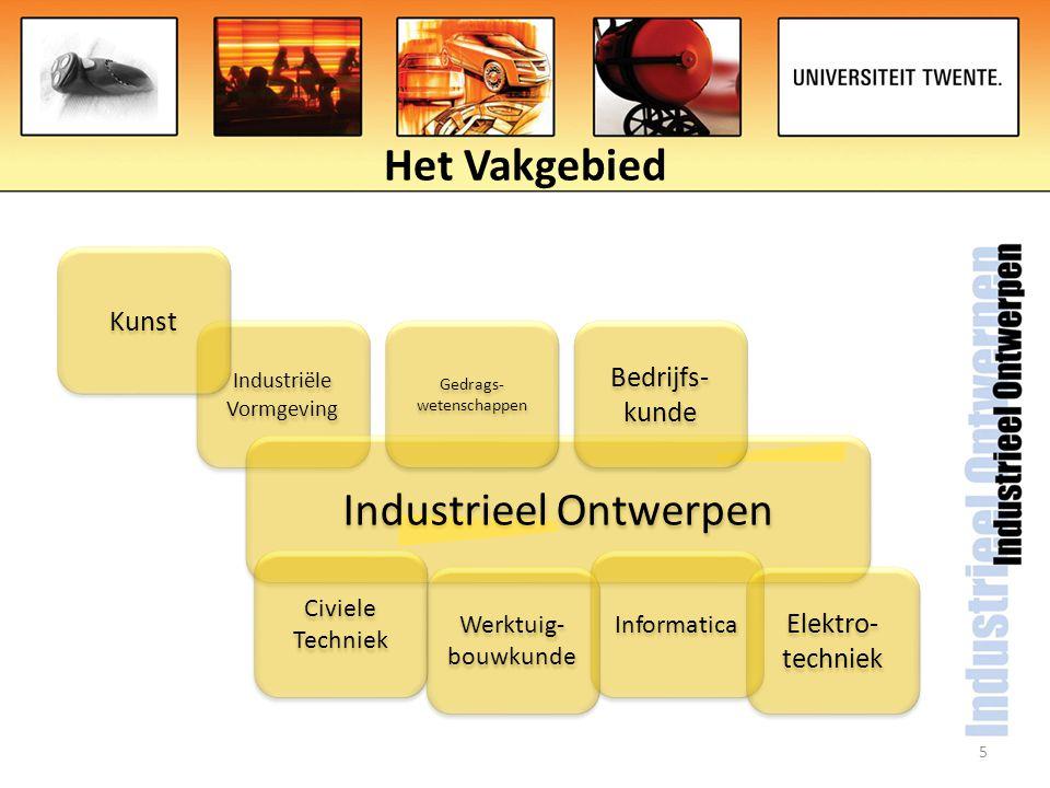 Het Vakgebied 5 Industriële Vormgeving Industrieel Ontwerpen Gedrags- wetenschappen Bedrijfs- kunde Kunst Informatica Elektro- techniek Werktuig- bouw