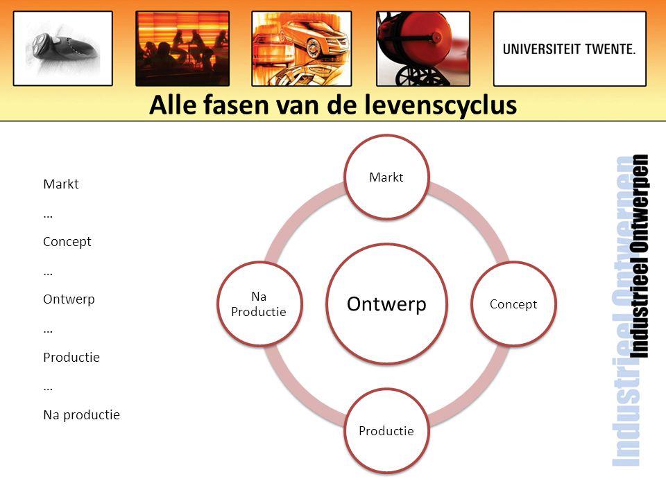 Alle fasen van de levenscyclus Markt … Concept … Ontwerp … Productie … Na productie Ontwerp MarktConceptProductie Na Productie