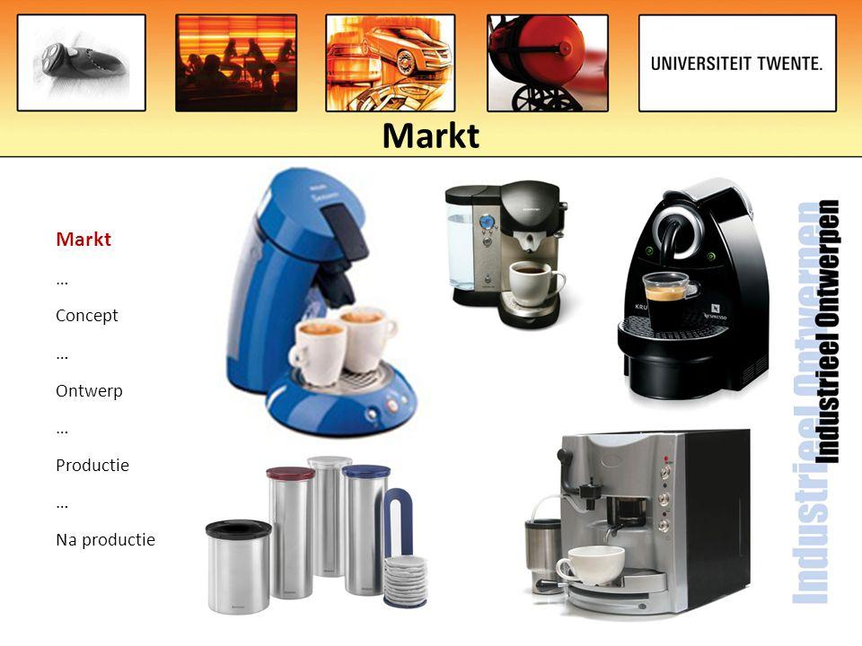Markt … Concept … Ontwerp … Productie … Na productie