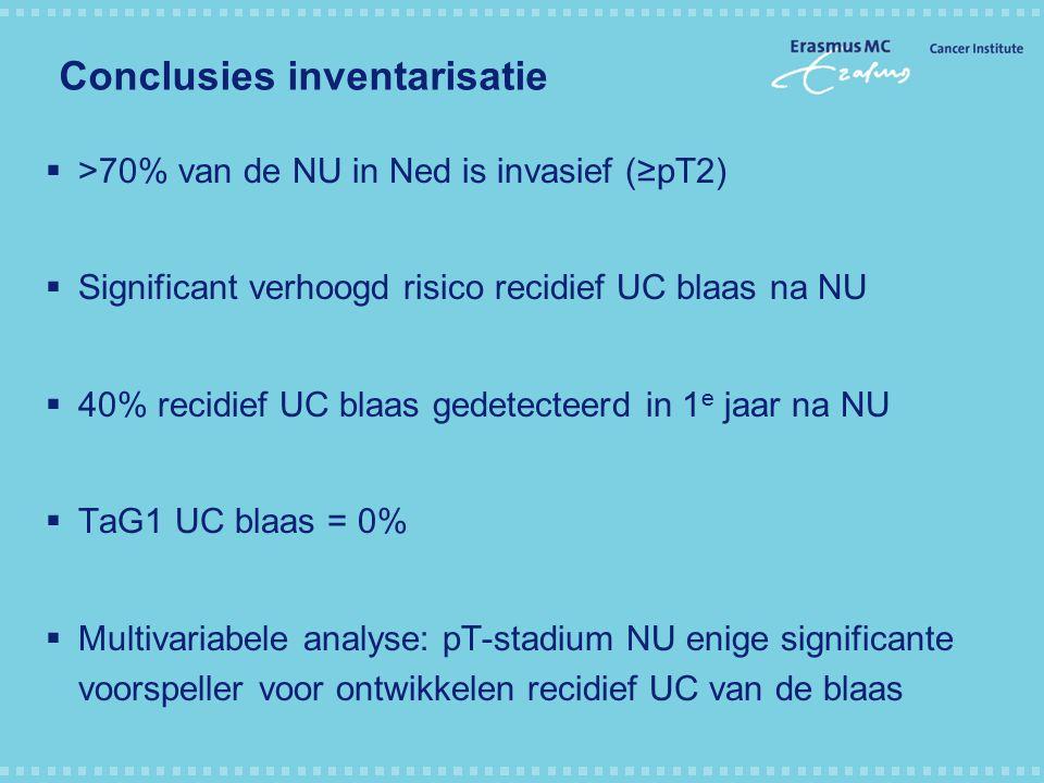 Conclusies inventarisatie  >70% van de NU in Ned is invasief (≥pT2)  Significant verhoogd risico recidief UC blaas na NU  40% recidief UC blaas ged