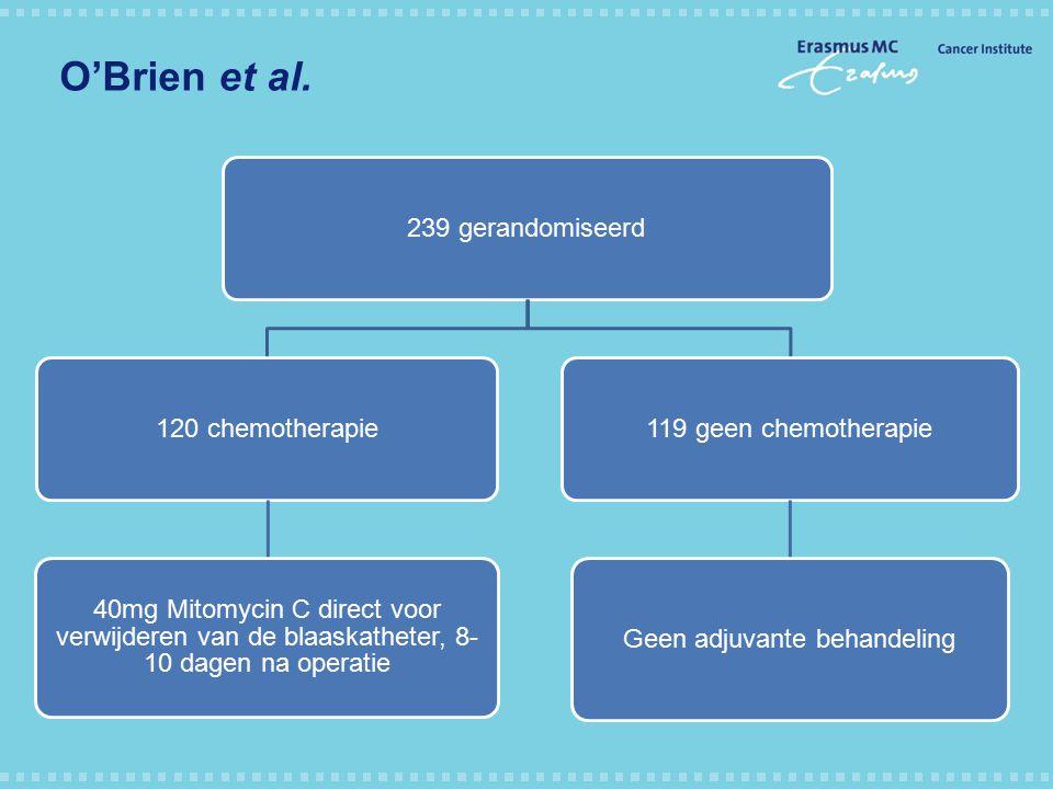 O'Brien et al. 239 gerandomiseerd120 chemotherapie 40mg Mitomycin C direct voor verwijderen van de blaaskatheter, 8- 10 dagen na operatie 119 geen che