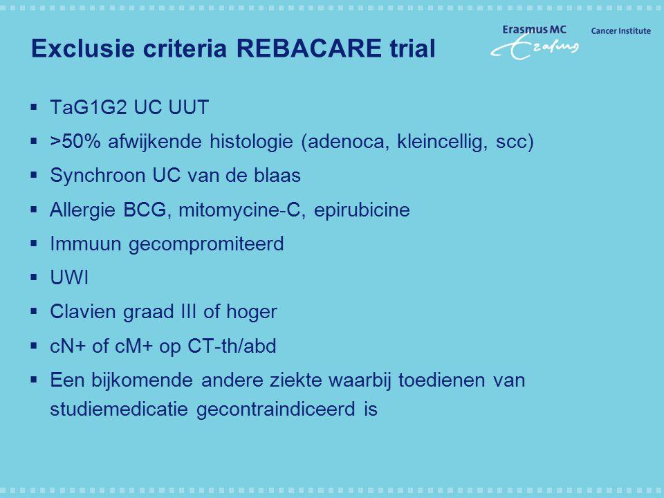 Exclusie criteria REBACARE trial  TaG1G2 UC UUT  >50% afwijkende histologie (adenoca, kleincellig, scc)  Synchroon UC van de blaas  Allergie BCG,