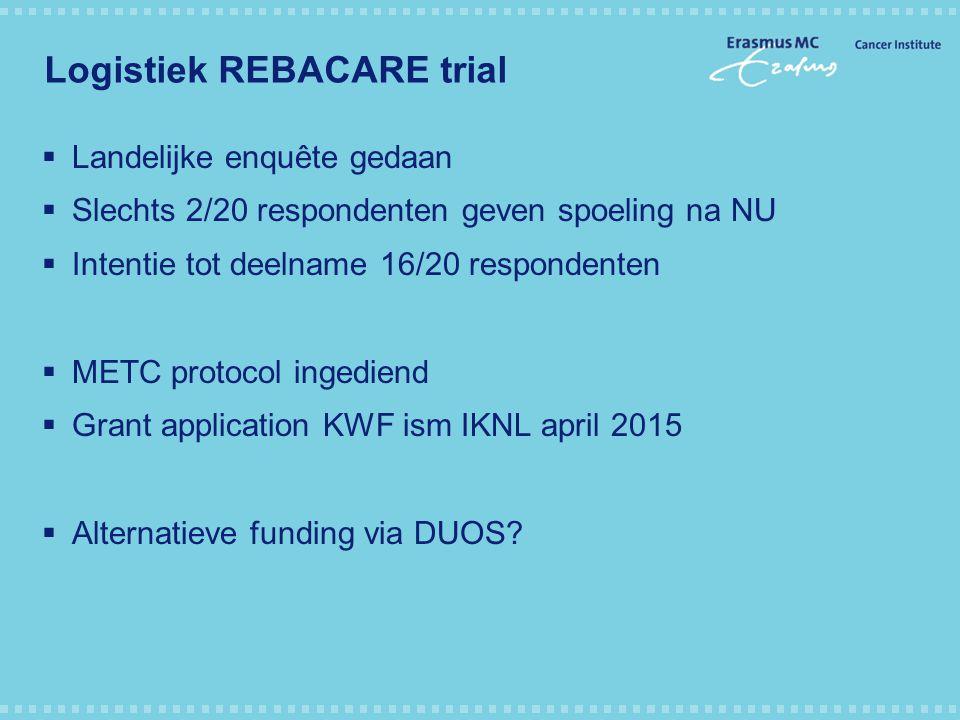 Logistiek REBACARE trial  Landelijke enquête gedaan  Slechts 2/20 respondenten geven spoeling na NU  Intentie tot deelname 16/20 respondenten  MET