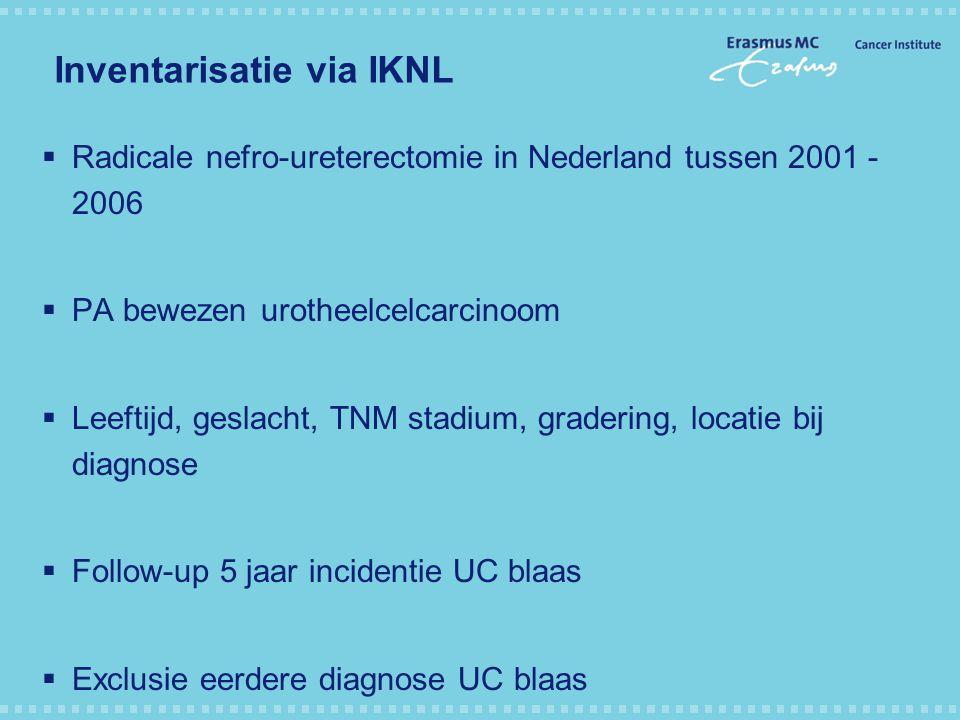 Inventarisatie via IKNL  Radicale nefro-ureterectomie in Nederland tussen 2001 - 2006  PA bewezen urotheelcelcarcinoom  Leeftijd, geslacht, TNM sta