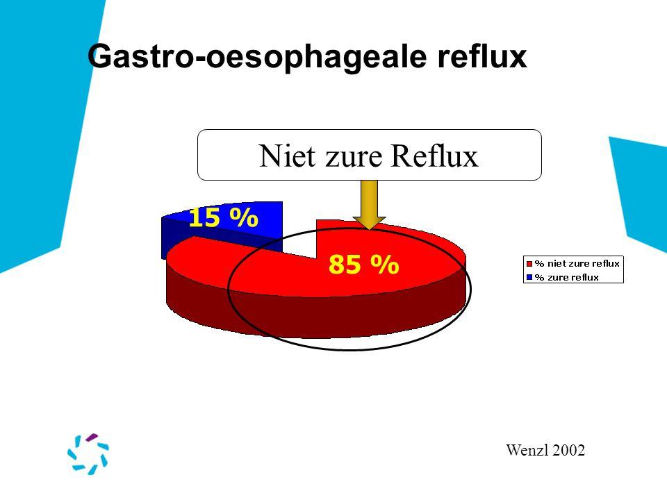 Gastro-oesophageale reflux 85 % 15 % Niet zure Reflux Wenzl 2002