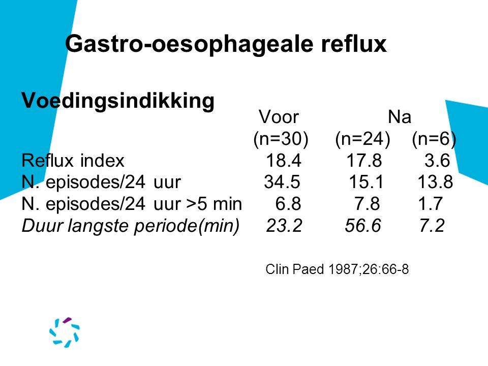 Voedingsindikking Voor Na (n=30) (n=24) (n=6) Reflux index 18.4 17.8 3.6 N. episodes/24 uur 34.5 15.1 13.8 N. episodes/24 uur >5 min 6.8 7.8 1.7 Duur