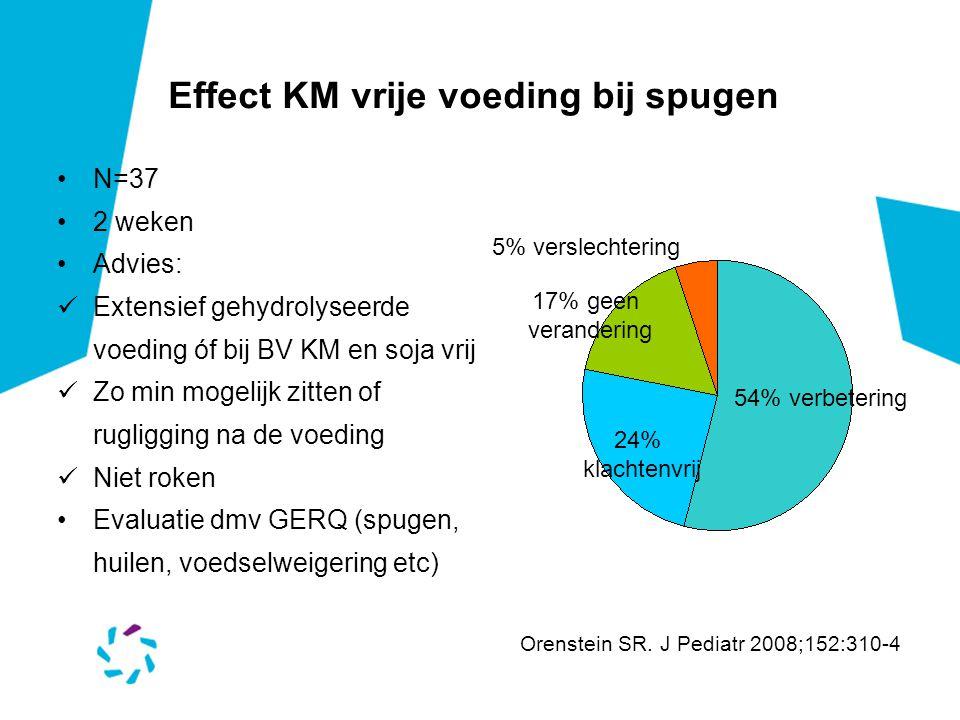 Effect KM vrije voeding bij spugen N=37 2 weken Advies: Extensief gehydrolyseerde voeding óf bij BV KM en soja vrij Zo min mogelijk zitten of rugliggi