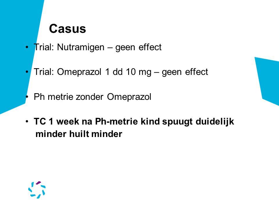 Casus Trial: Nutramigen – geen effect Trial: Omeprazol 1 dd 10 mg – geen effect Ph metrie zonder Omeprazol TC 1 week na Ph-metrie kind spuugt duidelij
