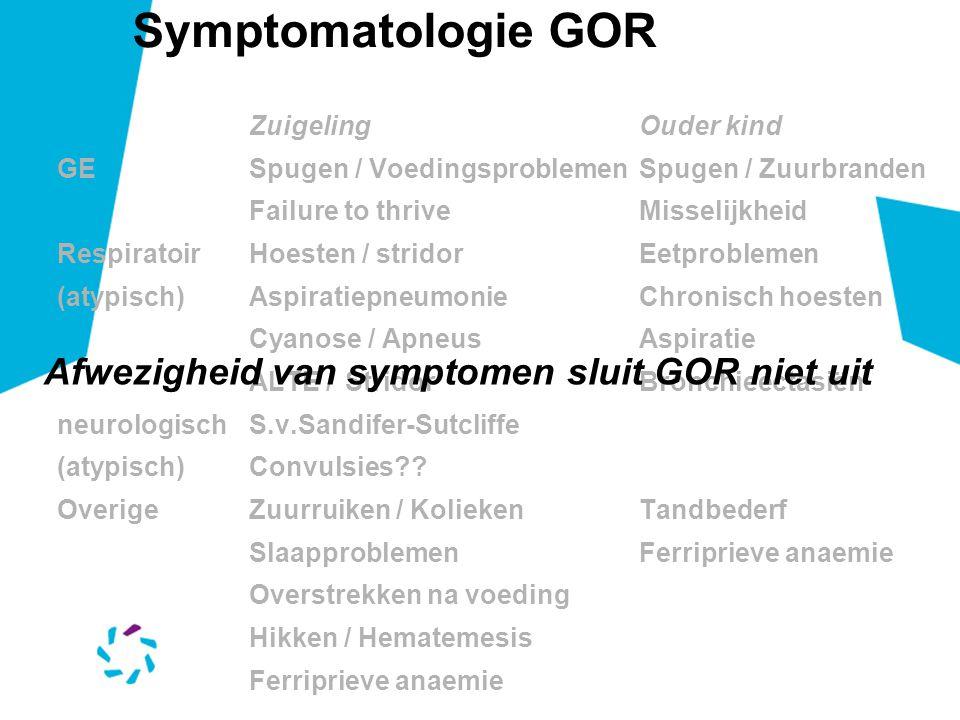 Symptomatologie GOR Zuigeling GE Spugen / Voedingsproblemen Failure to thrive RespiratoirHoesten / stridor (atypisch)Aspiratiepneumonie Cyanose / Apne