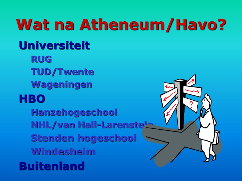 Wat na Atheneum/Havo? UniversiteitRUGTUD/TwenteWageningenHBOHanzehogeschool NHL/van Hall-Larenstein Stenden hogeschool WindesheimBuitenland