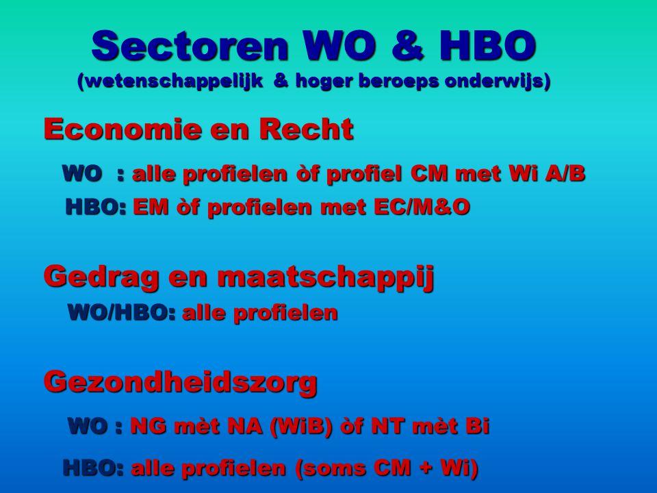 Sectoren WO & HBO (wetenschappelijk & hoger beroeps onderwijs) Economie en Recht WO : alle profielen òf profiel CM met Wi A/B WO : alle profielen òf p