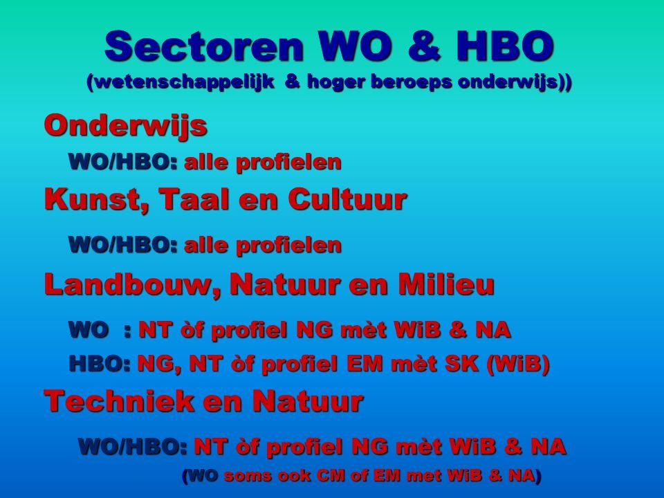 Sectoren WO & HBO (wetenschappelijk & hoger beroeps onderwijs)) Onderwijs WO/HBO: alle profielen Kunst, Taal en Cultuur WO/HBO: alle profielen Landbou