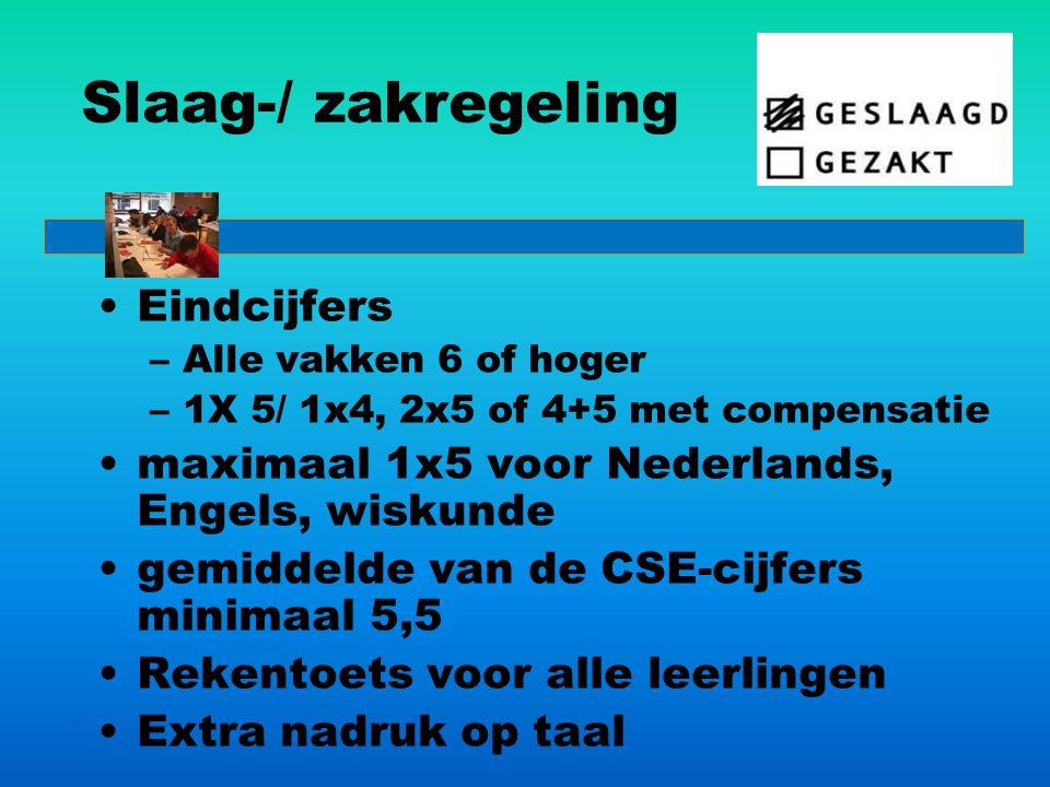 Slaag-/ zakregeling Eindcijfers –Alle vakken 6 of hoger –1X 5/ 1x4, 2x5 of 4+5 met compensatie maximaal 1x5 voor Nederlands, Engels, wiskunde gemiddel