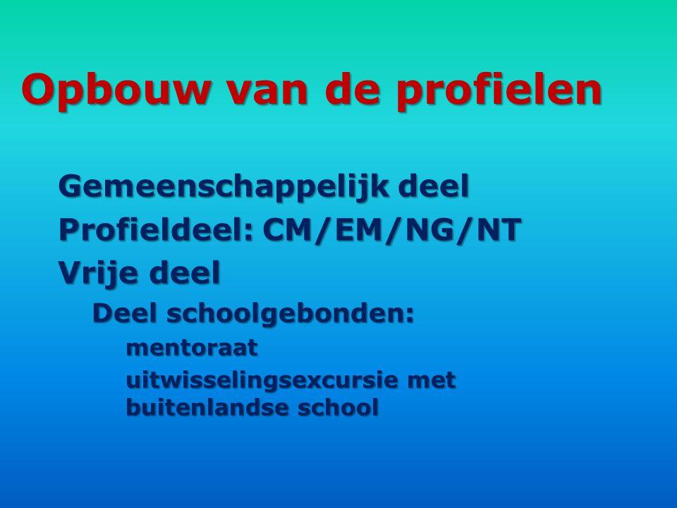 Opbouw van de profielen Gemeenschappelijk deel Profieldeel: CM/EM/NG/NT Vrije deel Deel schoolgebonden: mentoraat uitwisselingsexcursie met buitenland