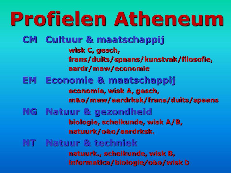 Profielen Atheneum CMCultuur & maatschappij wisk C, gesch, frans/duits/spaans/kunstvak/filosofie,aardr/maw/economie EMEconomie & maatschappij economie