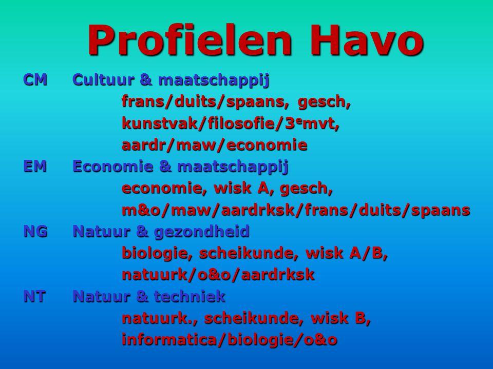 Profielen Havo CMCultuur & maatschappij frans/duits/spaans, gesch, kunstvak/filosofie/3 e mvt, aardr/maw/economie EMEconomie & maatschappij economie,