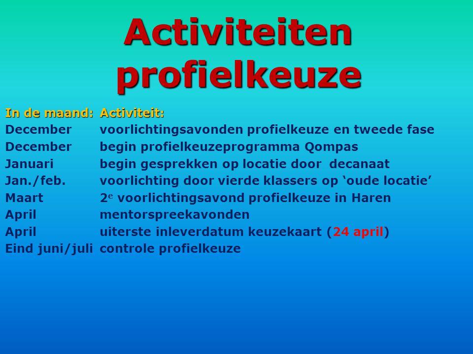 Activiteiten profielkeuze In de maand:Activiteit: Decembervoorlichtingsavonden profielkeuze en tweede fase Decemberbegin profielkeuzeprogramma Qompas