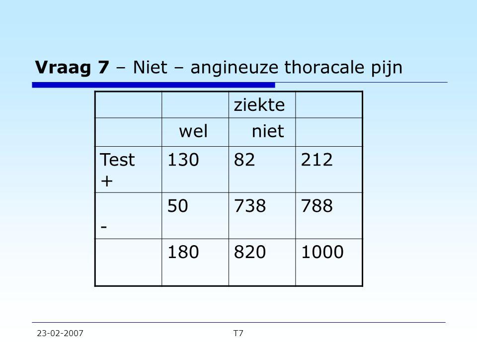 23-02-2007T7 Vraag 7 – Niet – angineuze thoracale pijn ziekte wel niet Test + 13082212 - 50738788 1808201000