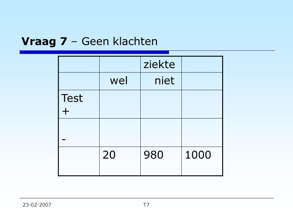 23-02-2007T7 Vraag 7 – Geen klachten ziekte wel niet Test + - 209801000