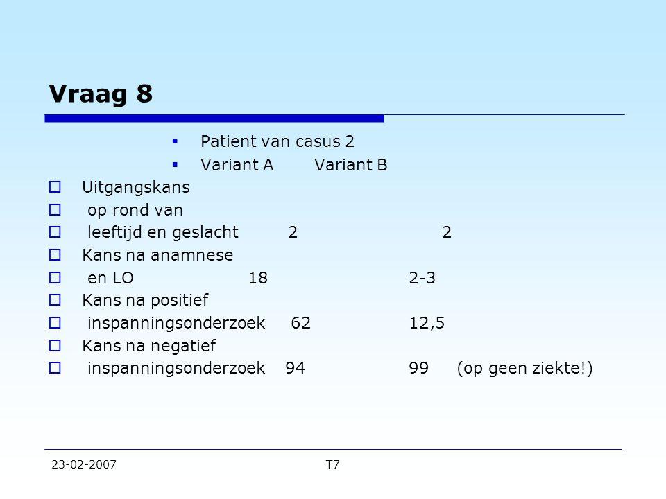 23-02-2007T7 Vraag 8  Patient van casus 2  Variant AVariant B  Uitgangskans  op rond van  leeftijd en geslacht 2 2  Kans na anamnese  en LO 18