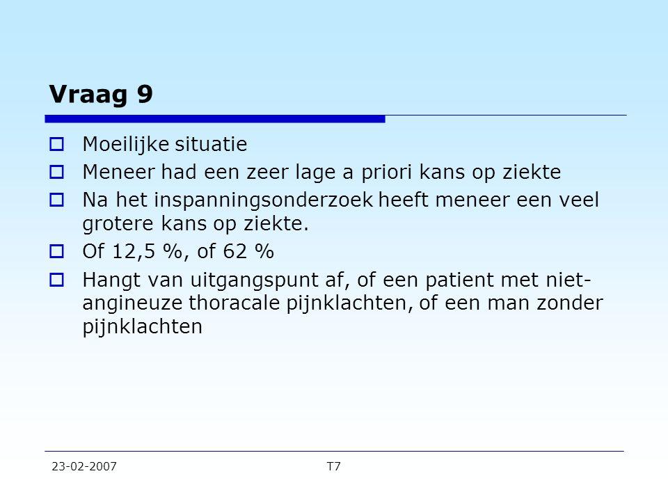 23-02-2007T7 Vraag 9  Moeilijke situatie  Meneer had een zeer lage a priori kans op ziekte  Na het inspanningsonderzoek heeft meneer een veel grote