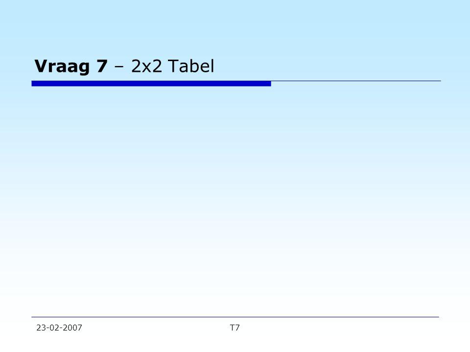 23-02-2007T7 Vraag 7 – Niet – angineuze thoracale pijn ziekte wel niet Test + - 1000