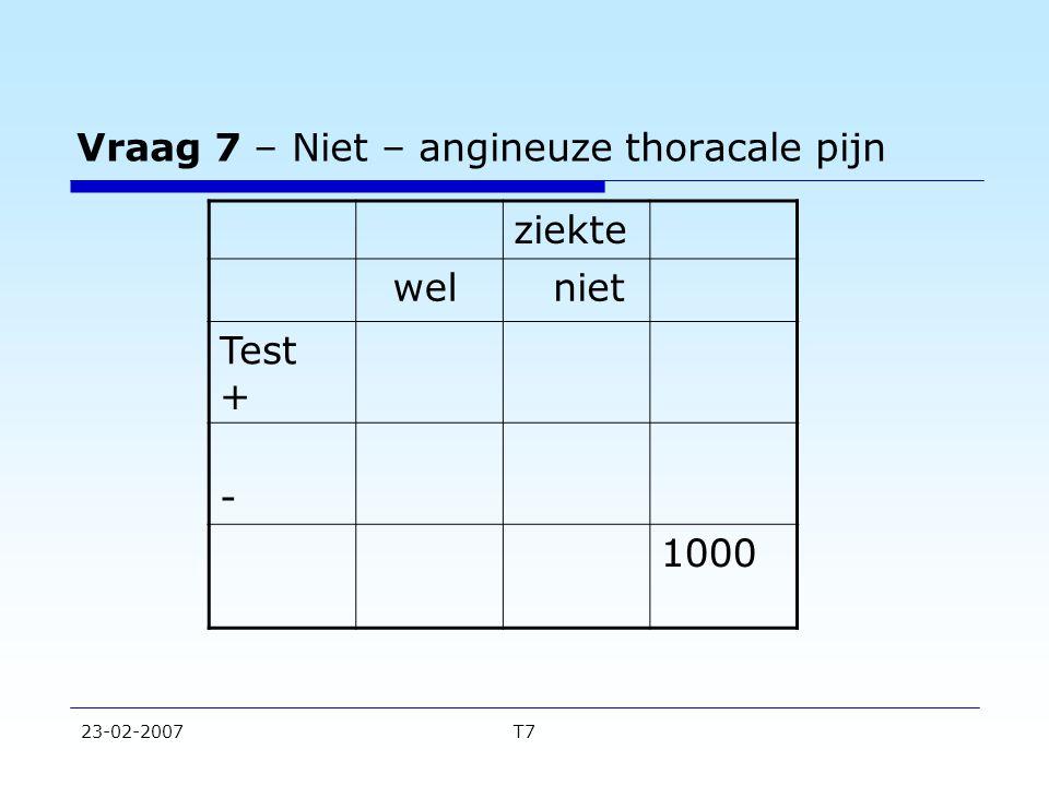 23-02-2007T7 Vraag 7 – Niet – angineuze thoracale pijn ziekte wel niet Test + - 1808201000