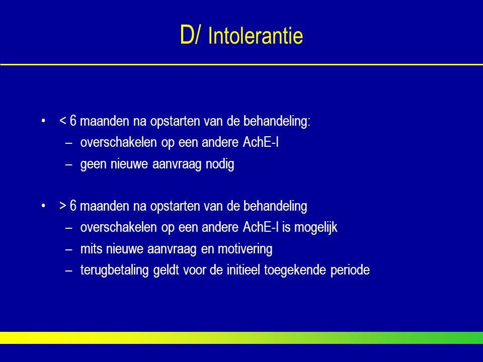 D/ Intolerantie < 6 maanden na opstarten van de behandeling: –overschakelen op een andere AchE-I –geen nieuwe aanvraag nodig > 6 maanden na opstarten