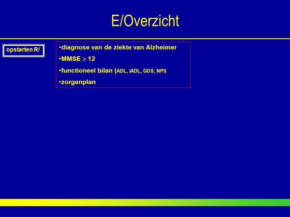 E/Overzicht opstarten R/ diagnose van de ziekte van Alzheimer MMSE  12 functioneel bilan ( ADL, iADL, GDS, NPI) zorgenplan