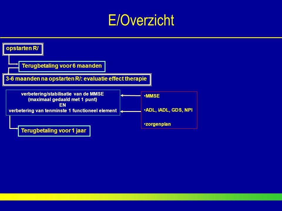 E/Overzicht opstarten R/ Terugbetaling voor 6 maanden verbetering/stabilisatie van de MMSE (maximaal gedaald met 1 punt) EN verbetering van tenminste