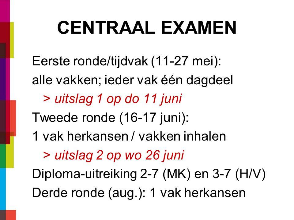 CENTRAAL EXAMEN Eerste ronde/tijdvak (11-27 mei): alle vakken; ieder vak één dagdeel > uitslag 1 op do 11 juni Tweede ronde (16-17 juni): 1 vak herkansen / vakken inhalen > uitslag 2 op wo 26 juni Diploma-uitreiking 2-7 (MK) en 3-7 (H/V) Derde ronde (aug.): 1 vak herkansen