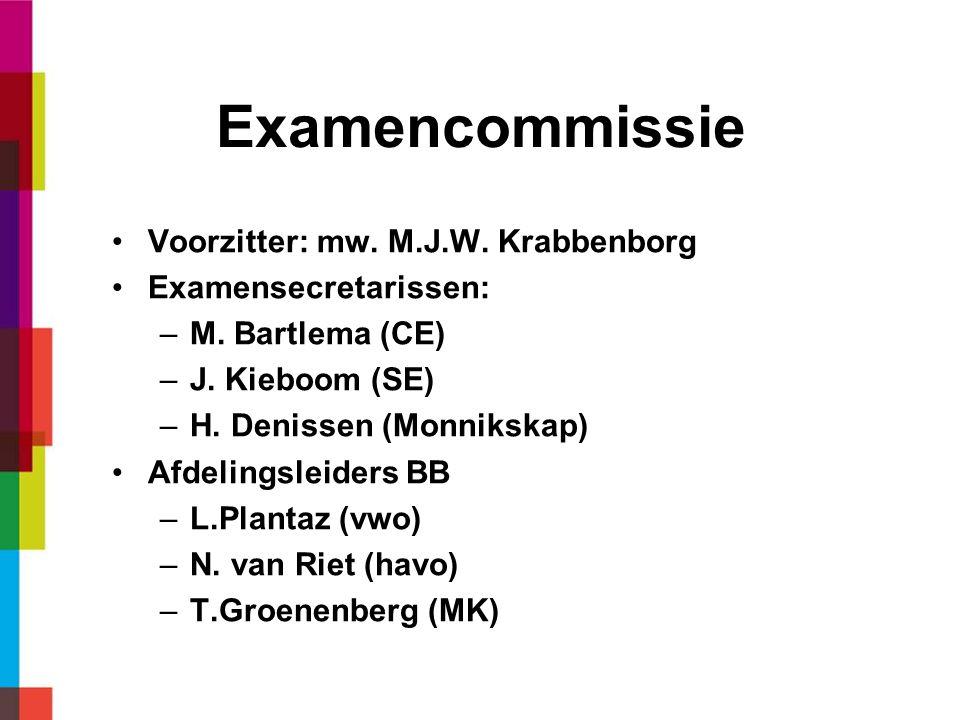 Examencommissie Voorzitter: mw.M.J.W. Krabbenborg Examensecretarissen: –M.
