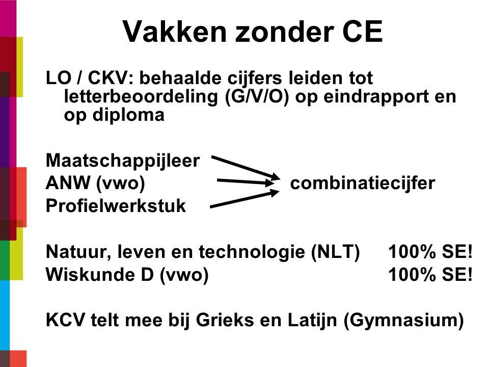 Vakken zonder CE LO / CKV: behaalde cijfers leiden tot letterbeoordeling (G/V/O) op eindrapport en op diploma Maatschappijleer ANW (vwo)combinatiecijfer Profielwerkstuk Natuur, leven en technologie (NLT)100% SE.
