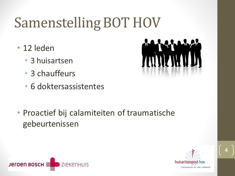BOT-Buddy-HOV/CHP -Start 2014 -Samenstelling team: BOT leden uit CHP/HOV -Opvang gedurende langere tijd bij ernstige klachten, calamiteiten en tuchtzaakprocedures