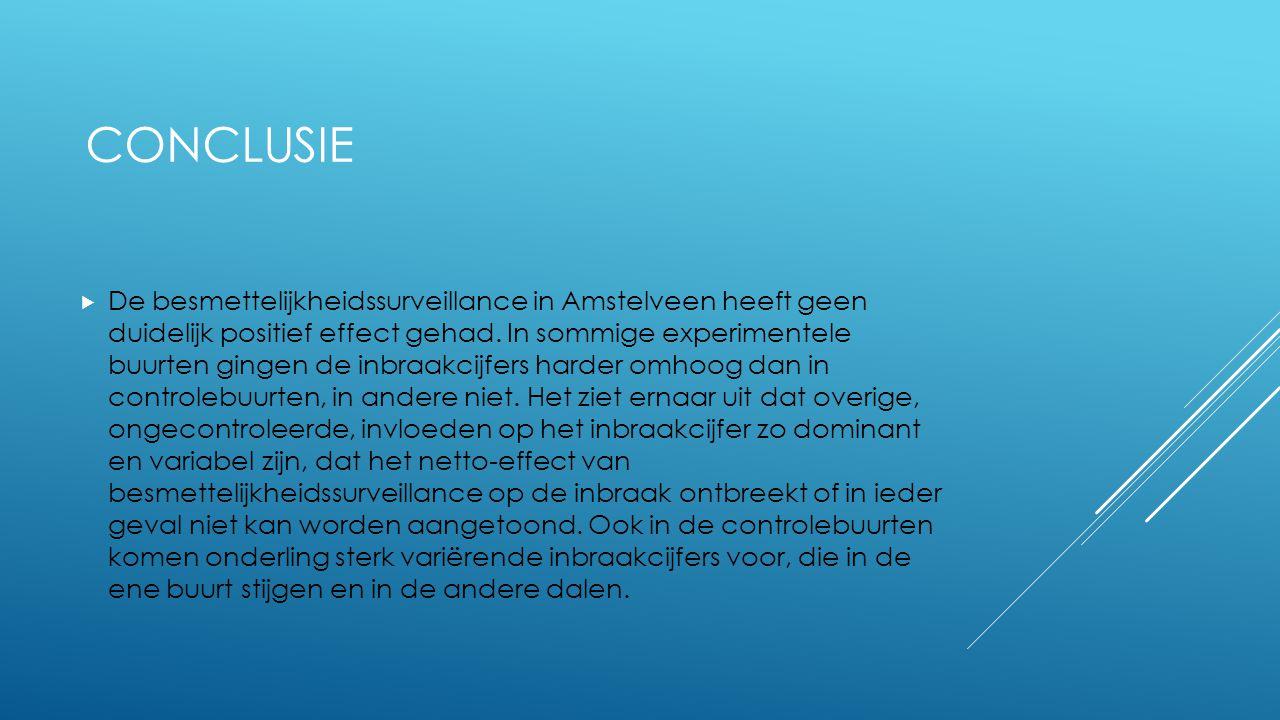 CONCLUSIE  De besmettelijkheidssurveillance in Amstelveen heeft geen duidelijk positief effect gehad. In sommige experimentele buurten gingen de inbr