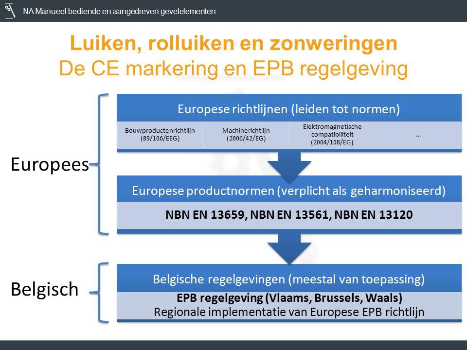 NA Manueel bediende en aangedreven gevelelementen Luiken, rolluiken en zonweringen De CE markering en EPB regelgeving Belgische regelgevingen (meestal van toepassing) EPB regelgeving (Vlaams, Brussels, Waals) Regionale implementatie van Europese EPB richtlijn Europese productnormen (verplicht als geharmoniseerd) NBN EN 13659, NBN EN 13561, NBN EN 13120 Europese richtlijnen (leiden tot normen) Bouwproductenrichtlijn (89/106/EEG) Machinerichtlijn (2006/42/EG) Elektromagnetische compatibiliteit (2004/108/EG) … Europees Belgisch