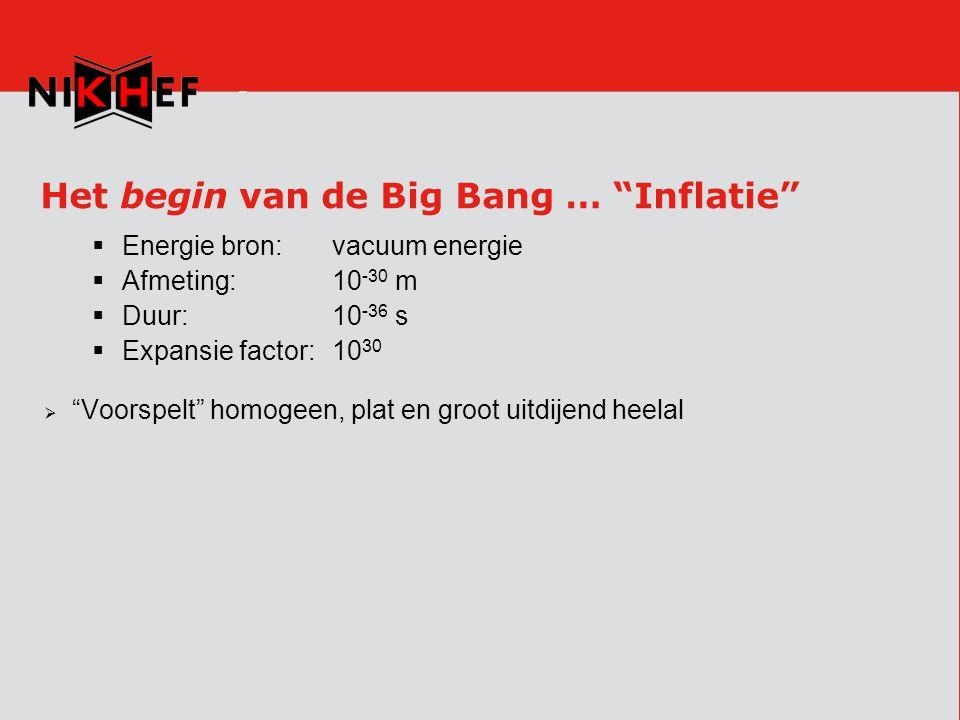 Het begin van de Big Bang … Inflatie  Energie bron:vacuum energie  Afmeting:10 -30 m  Duur:10 -36 s  Expansie factor:10 30  Voorspelt homogeen, plat en groot uitdijend heelal