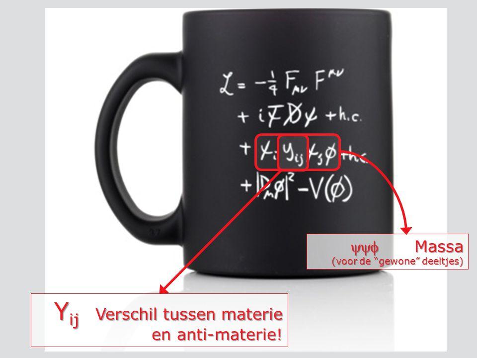  Massa (voor de gewone deeltjes) Y ij Verschil tussen materie en anti-materie!