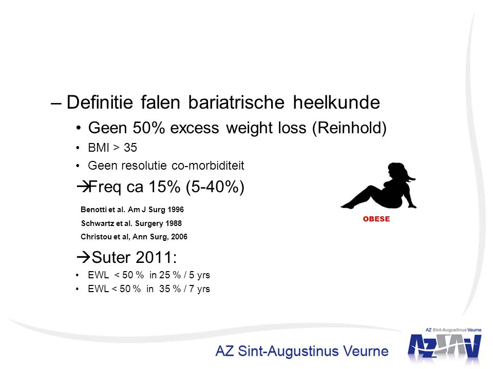 –Definitie falen bariatrische heelkunde Geen 50% excess weight loss (Reinhold) BMI > 35 Geen resolutie co-morbiditeit  Freq ca 15% (5-40%)  Suter 20