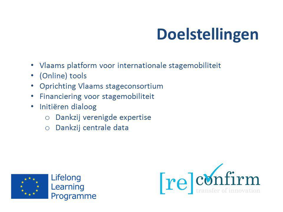Doelstellingen Vlaams platform voor internationale stagemobiliteit (Online) tools Oprichting Vlaams stageconsortium Financiering voor stagemobiliteit Initiëren dialoog o Dankzij verenigde expertise o Dankzij centrale data