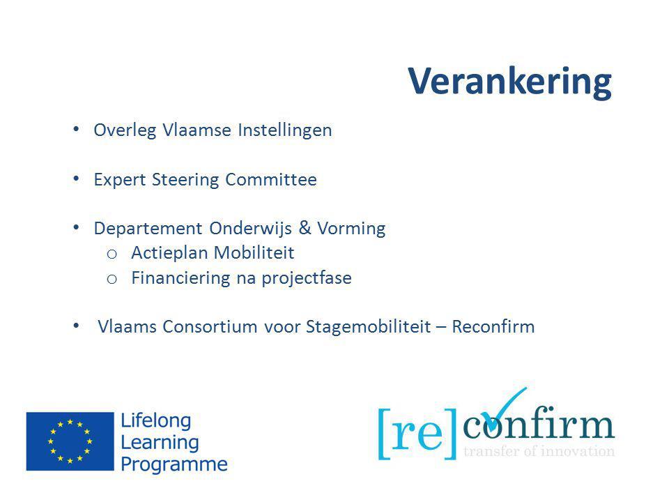Overleg Vlaamse Instellingen Expert Steering Committee Departement Onderwijs & Vorming o Actieplan Mobiliteit o Financiering na projectfase Vlaams Consortium voor Stagemobiliteit – Reconfirm