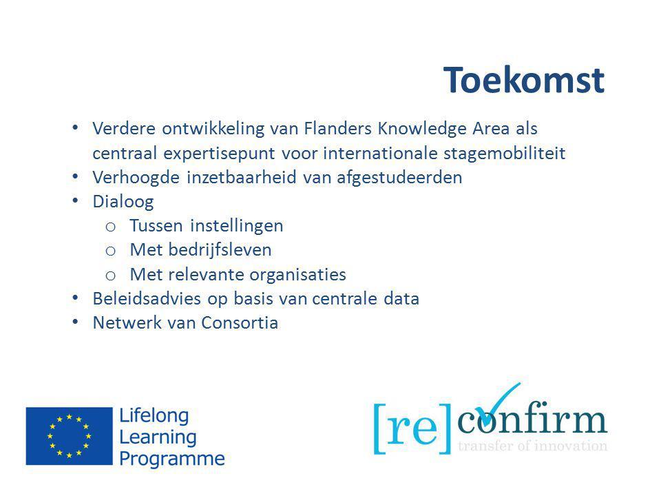 Toekomst Verdere ontwikkeling van Flanders Knowledge Area als centraal expertisepunt voor internationale stagemobiliteit Verhoogde inzetbaarheid van afgestudeerden Dialoog o Tussen instellingen o Met bedrijfsleven o Met relevante organisaties Beleidsadvies op basis van centrale data Netwerk van Consortia