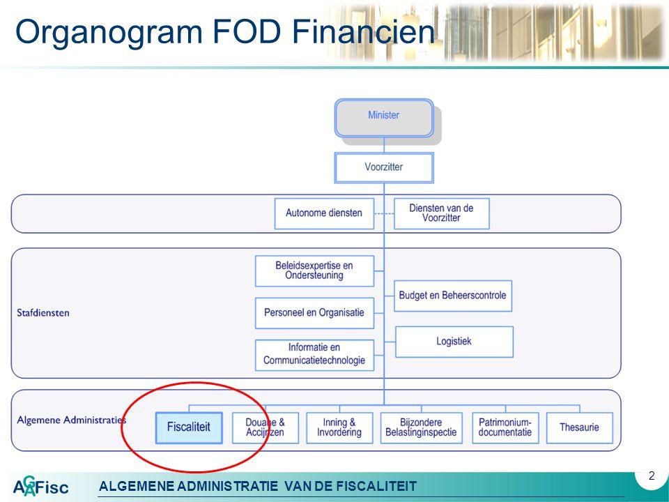 ALGEMENE ADMINISTRATIE VAN DE FISCALITEIT Organogram AA Fiscaliteit 3